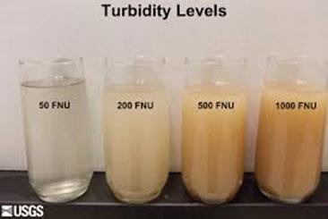 turbity levels of water